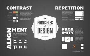 Design CRAP